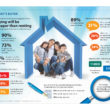 MA homebuying boom not slowing down